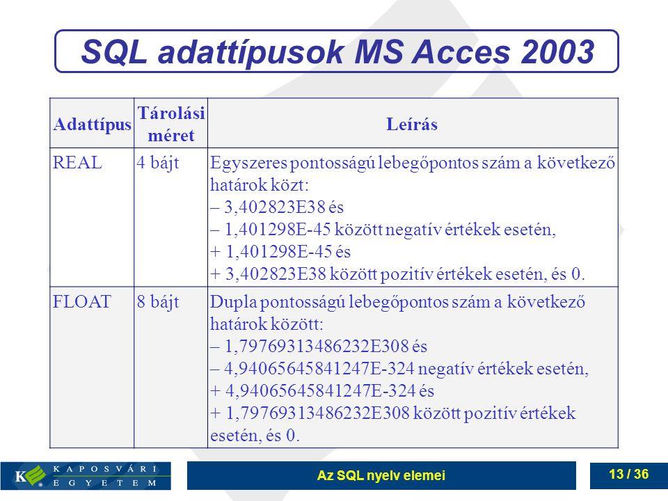 SQL adattípusok MS Acces 2003