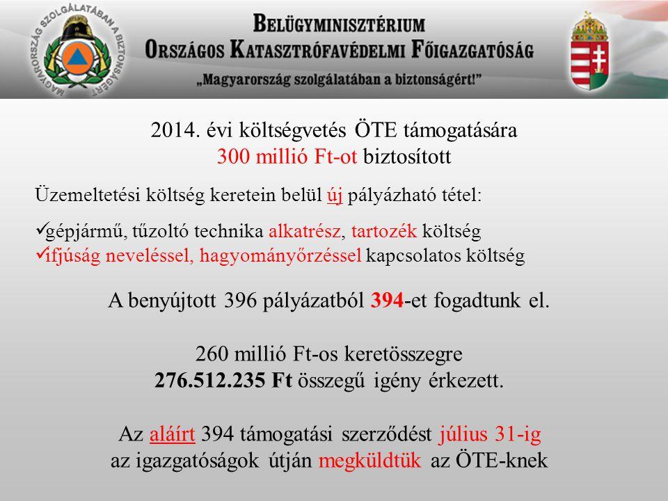 2014. évi költségvetés ÖTE támogatására 300 millió Ft-ot biztosított