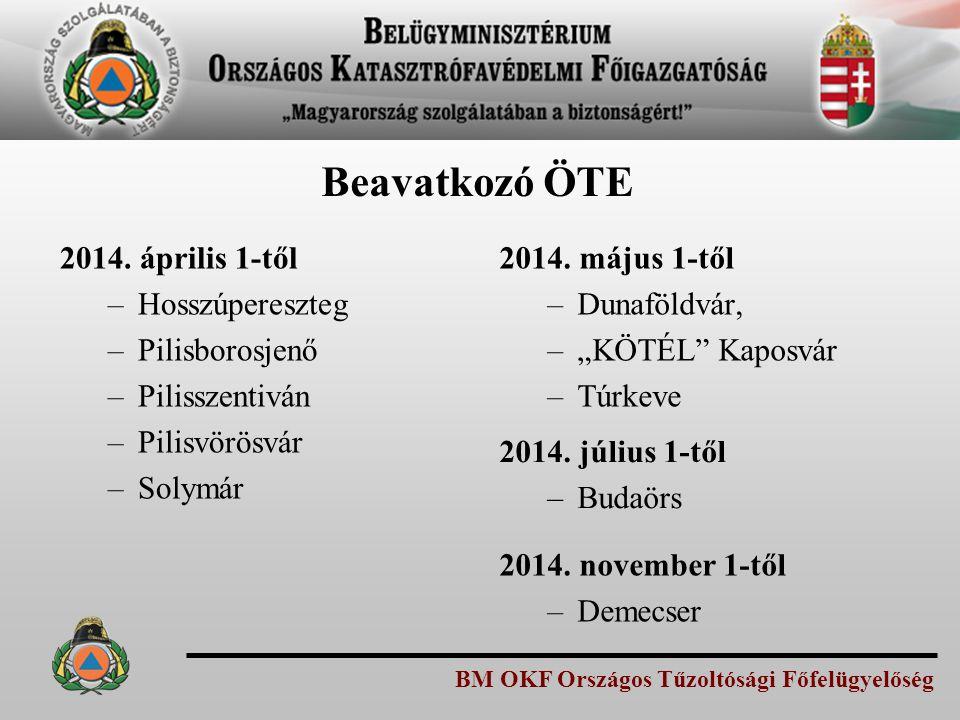 Beavatkozó ÖTE 2014. április 1-től Hosszúpereszteg Pilisborosjenő
