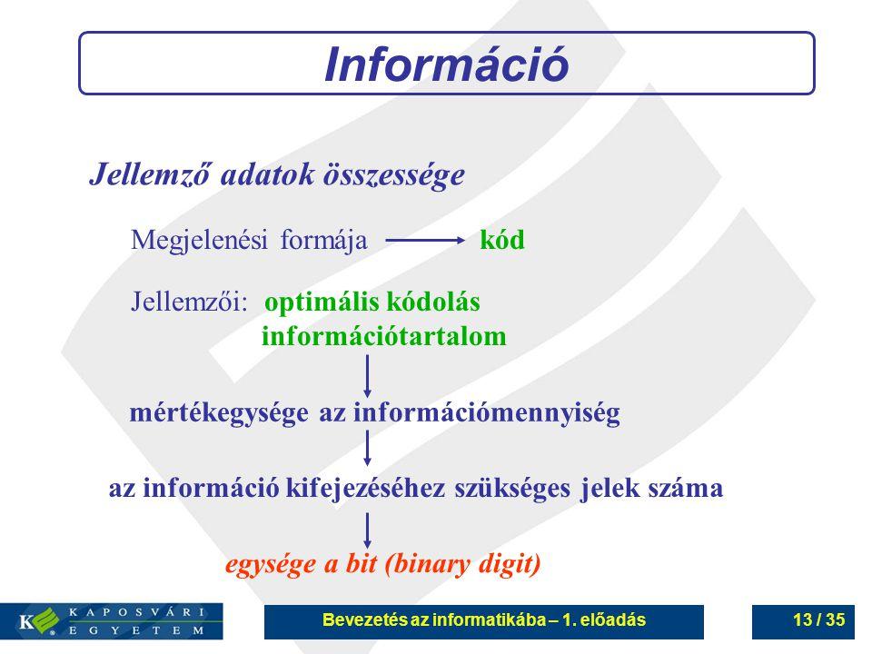Bevezetés az informatikába – 1. előadás
