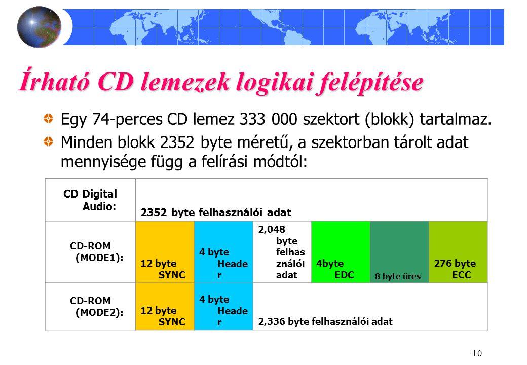 Írható CD lemezek logikai felépítése