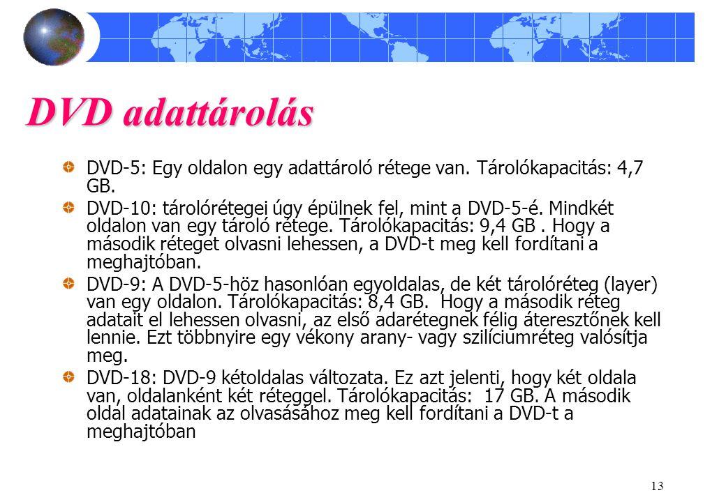 DVD adattárolás DVD-5: Egy oldalon egy adattároló rétege van. Tárolókapacitás: 4,7 GB.