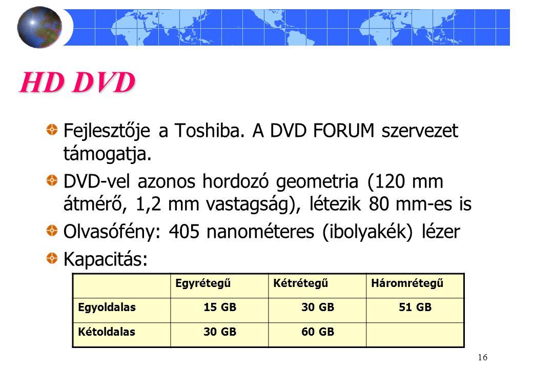 HD DVD Fejlesztője a Toshiba. A DVD FORUM szervezet támogatja.