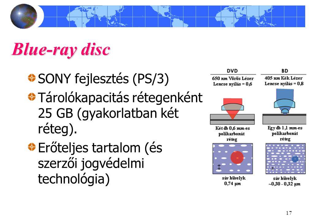 Blue-ray disc SONY fejlesztés (PS/3)