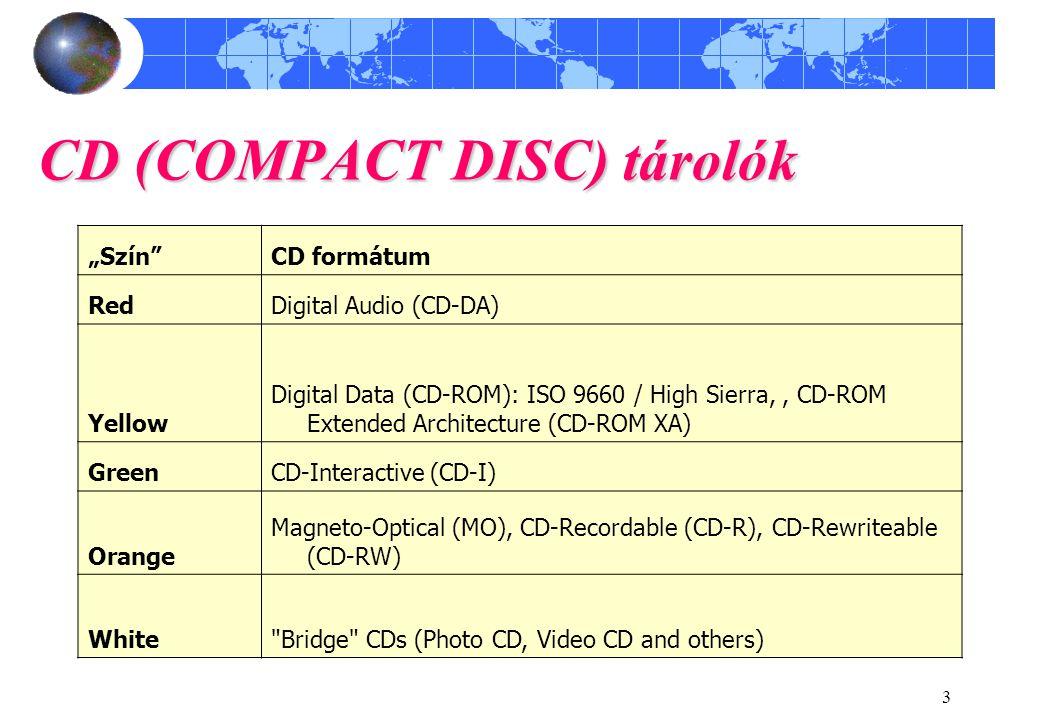 CD (COMPACT DISC) tárolók