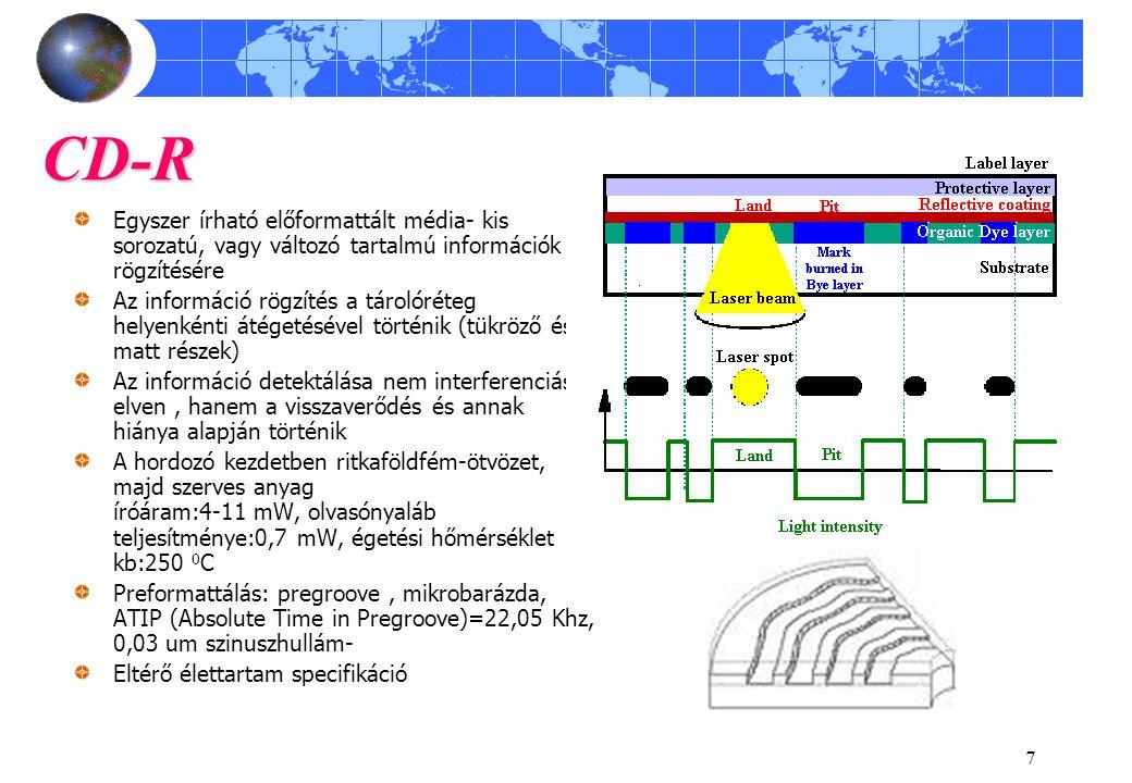 CD-R Egyszer írható előformattált média- kis sorozatú, vagy változó tartalmú információk rögzítésére.