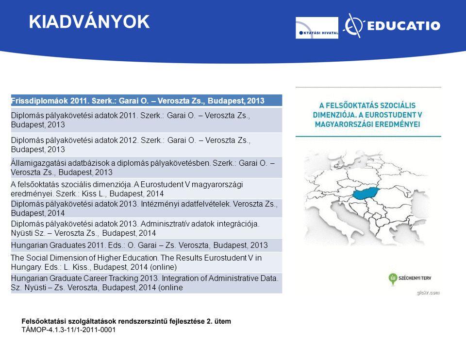 Kiadványok Frissdiplomáok 2011. Szerk.: Garai O. – Veroszta Zs., Budapest, 2013.