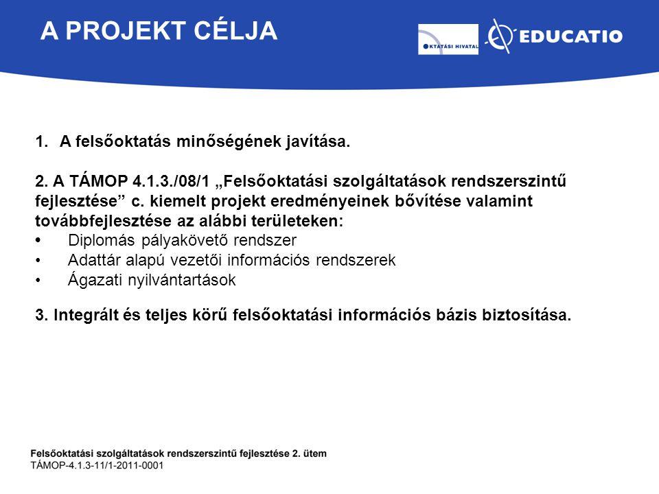 A projekt CélJa A felsőoktatás minőségének javítása.