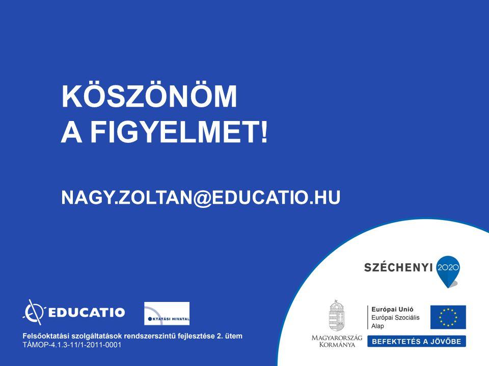 KÖSZÖNÖM A FIGYELMET! nagy.zoltan@educatio.hu
