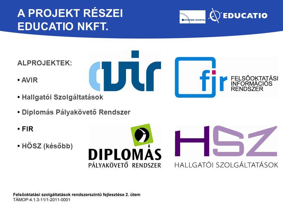 A projekt részei EDUCATIO Nkft.