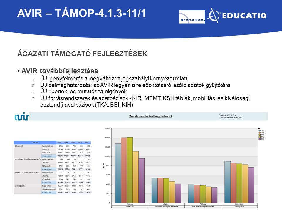 AVIR – TÁMOP-4.1.3-11/1 Ágazati támogató fejlesztések