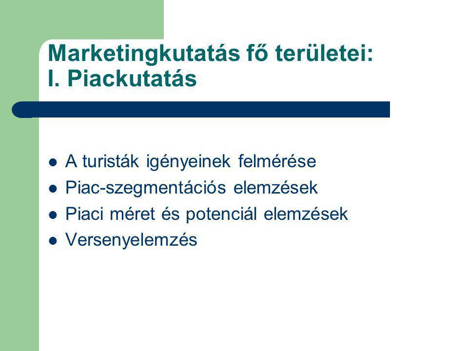 Marketingkutatás fő területei: I. Piackutatás
