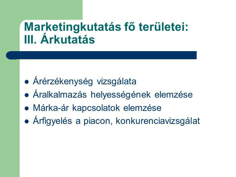 Marketingkutatás fő területei: III. Árkutatás