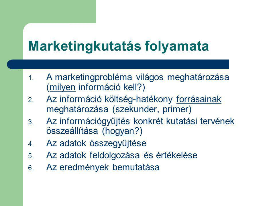 Marketingkutatás folyamata
