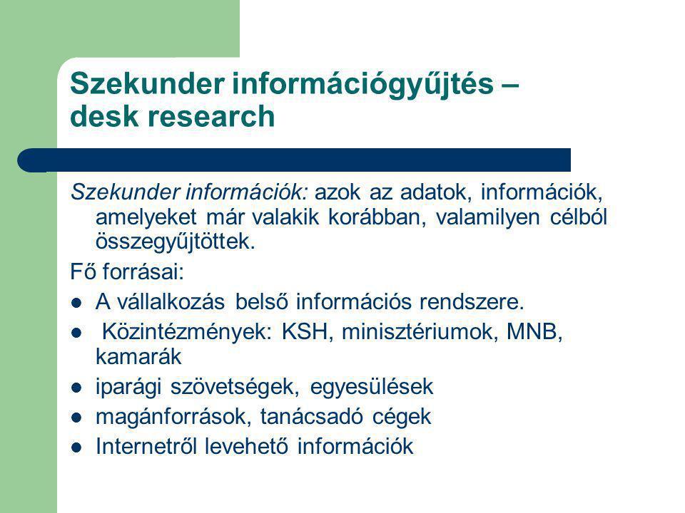 Szekunder információgyűjtés – desk research