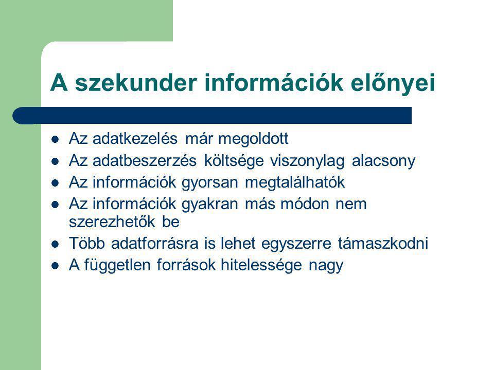 A szekunder információk előnyei