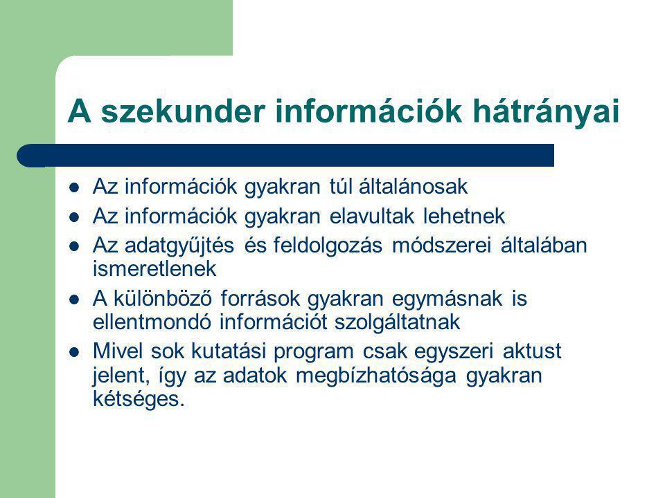 A szekunder információk hátrányai