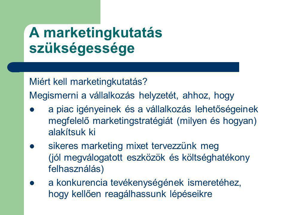 A marketingkutatás szükségessége