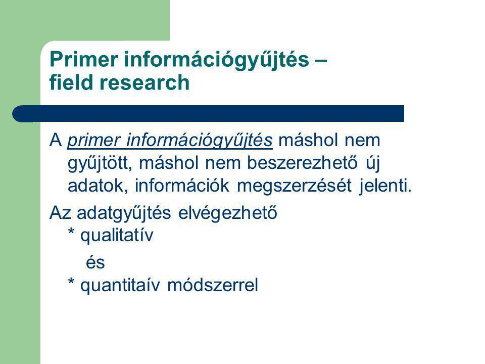 Primer információgyűjtés – field research