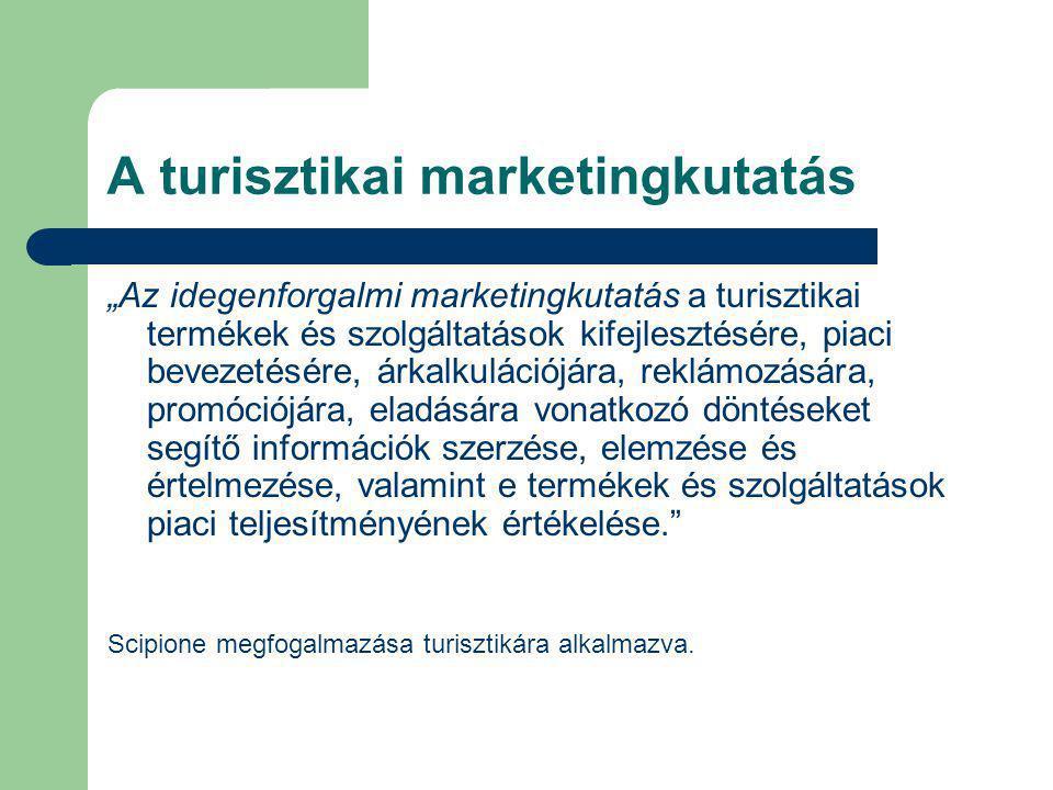 A turisztikai marketingkutatás
