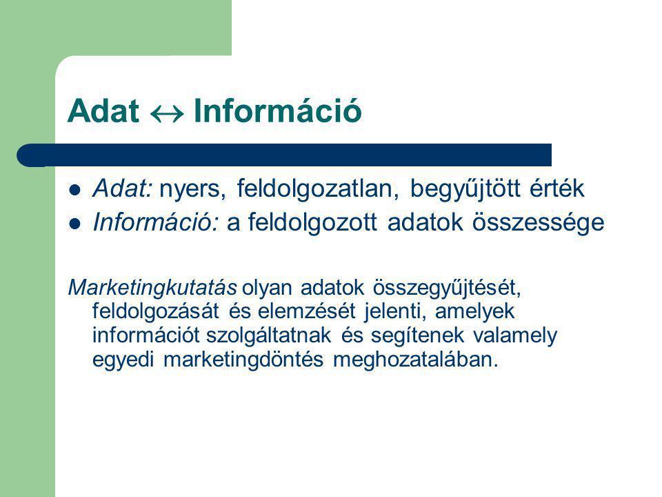Adat  Információ Adat: nyers, feldolgozatlan, begyűjtött érték