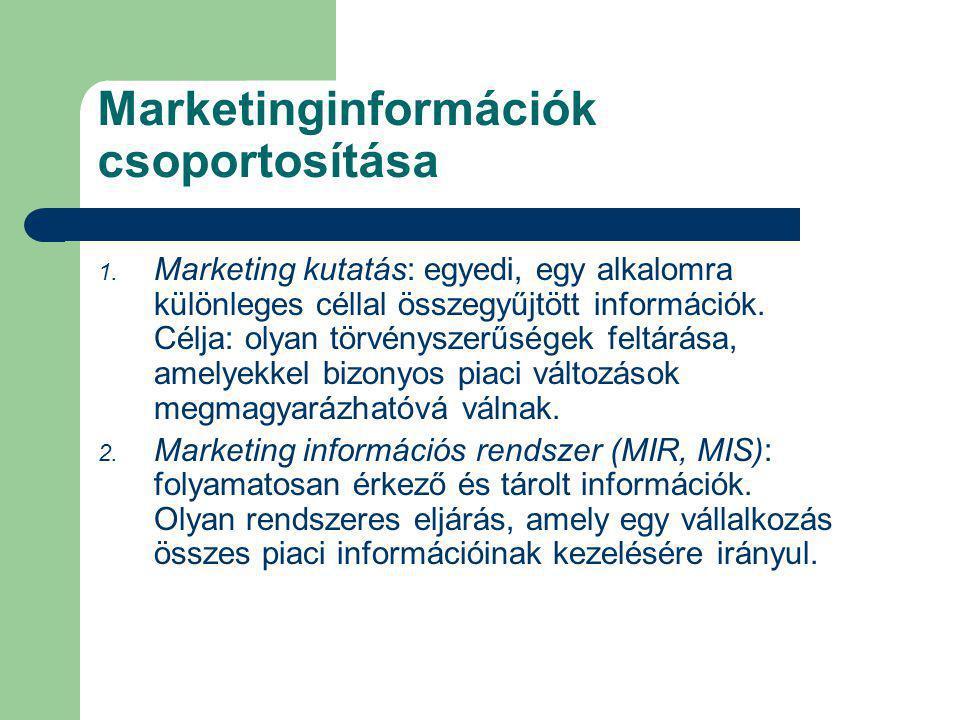 Marketinginformációk csoportosítása