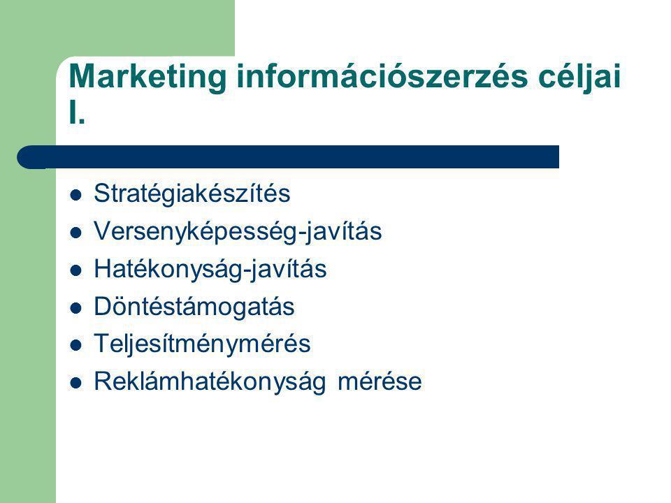 Marketing információszerzés céljai I.