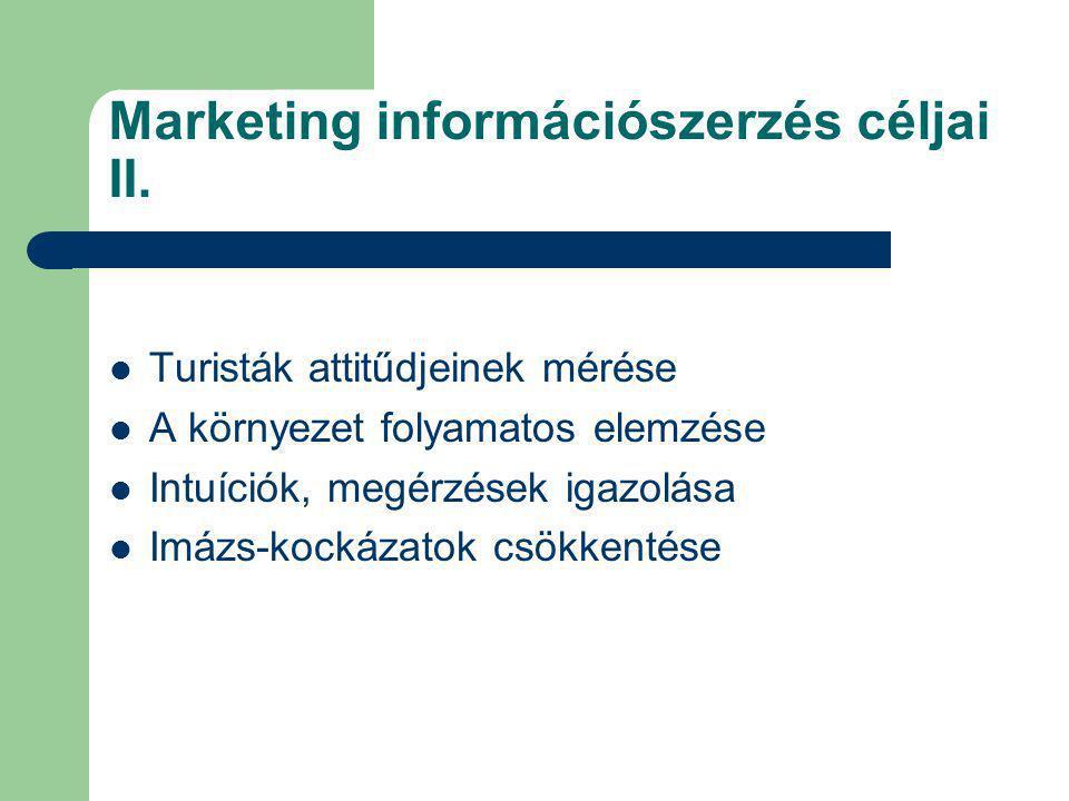Marketing információszerzés céljai II.