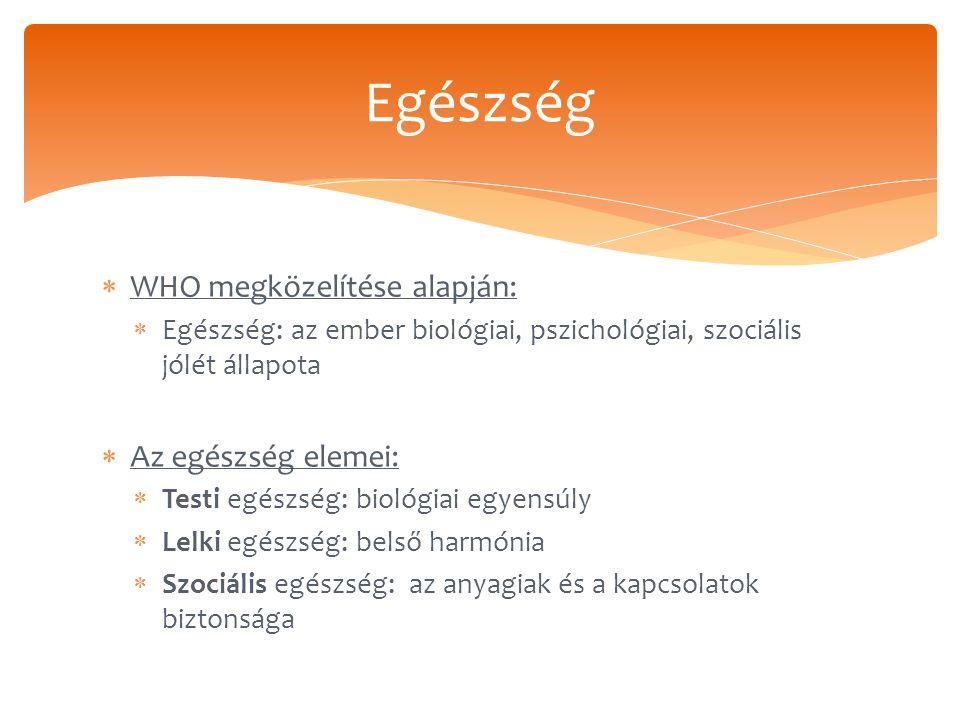 Egészség WHO megközelítése alapján: Az egészség elemei: