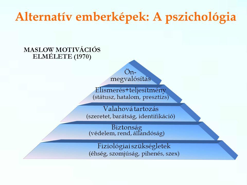 Alternatív emberképek: A pszichológia