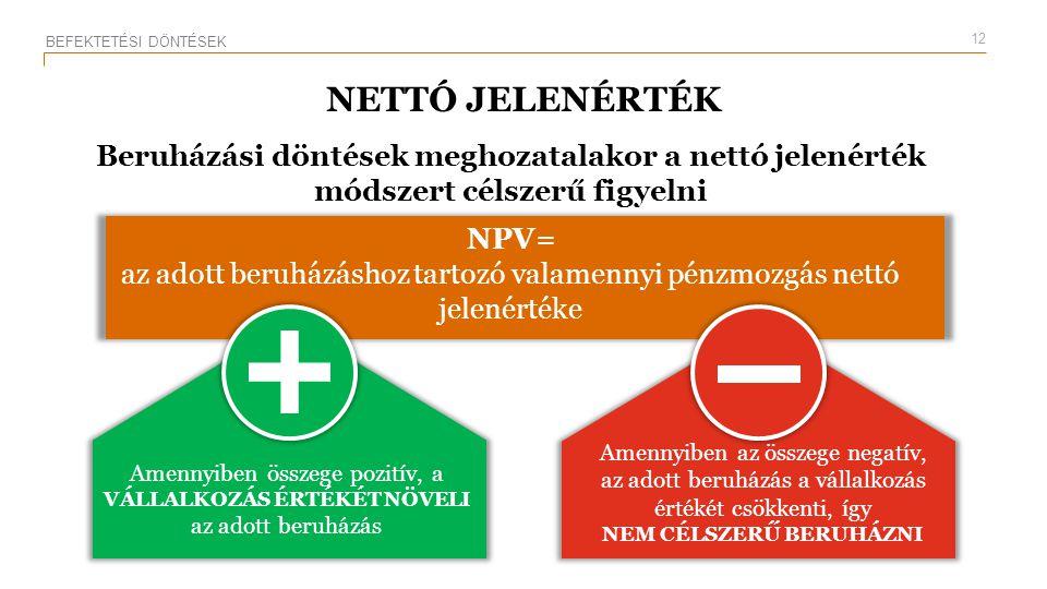 BEFEKTETÉSI DÖNTÉSEK 12. NETTÓ JELENÉRTÉK.