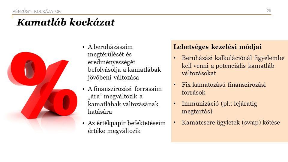 Kamatláb kockázat Lehetséges kezelési módjai