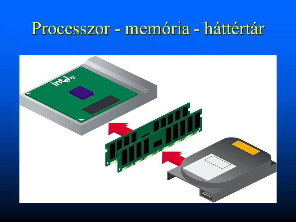 Processzor - memória - háttértár