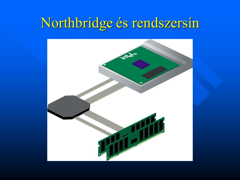 Northbridge és rendszersín