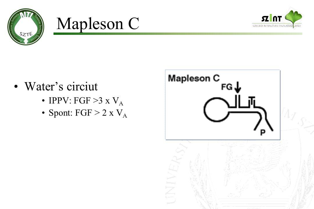 Mapleson C Water's circiut IPPV: FGF >3 x VA Spont: FGF > 2 x VA