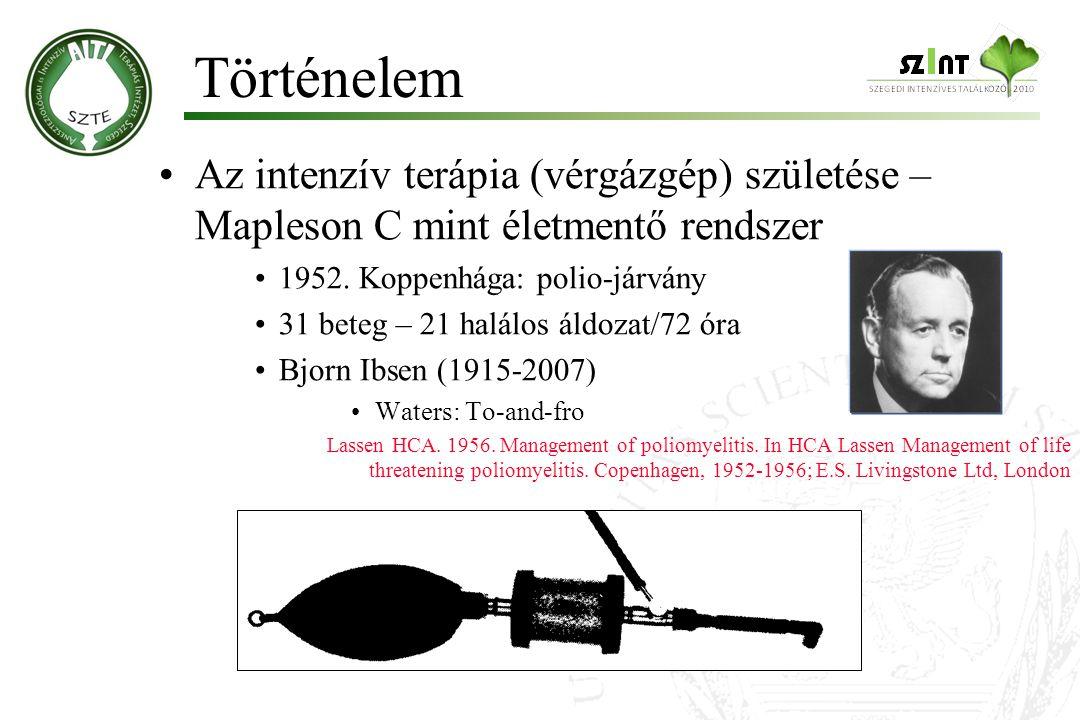 Történelem Az intenzív terápia (vérgázgép) születése – Mapleson C mint életmentő rendszer. 1952. Koppenhága: polio-járvány.