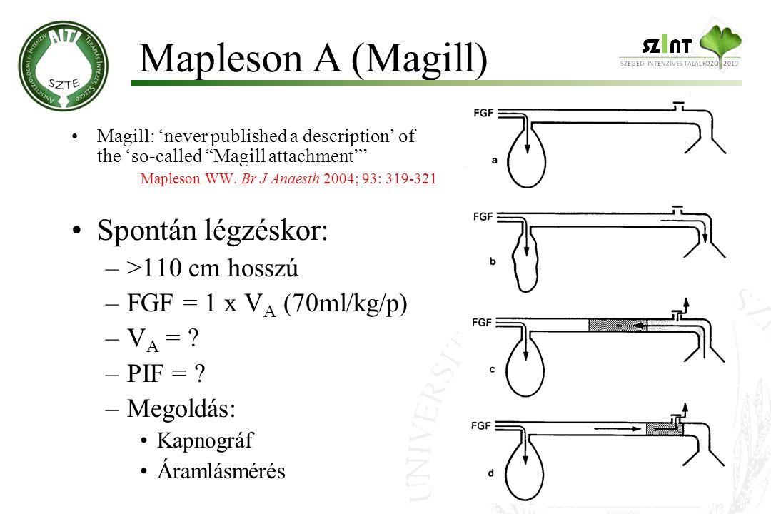 Mapleson A (Magill) Spontán légzéskor: >110 cm hosszú