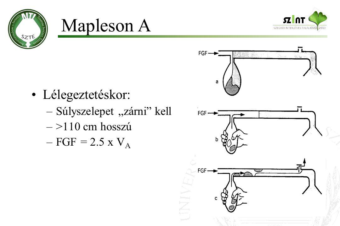 """Mapleson A Lélegeztetéskor: Súlyszelepet """"zárni kell"""