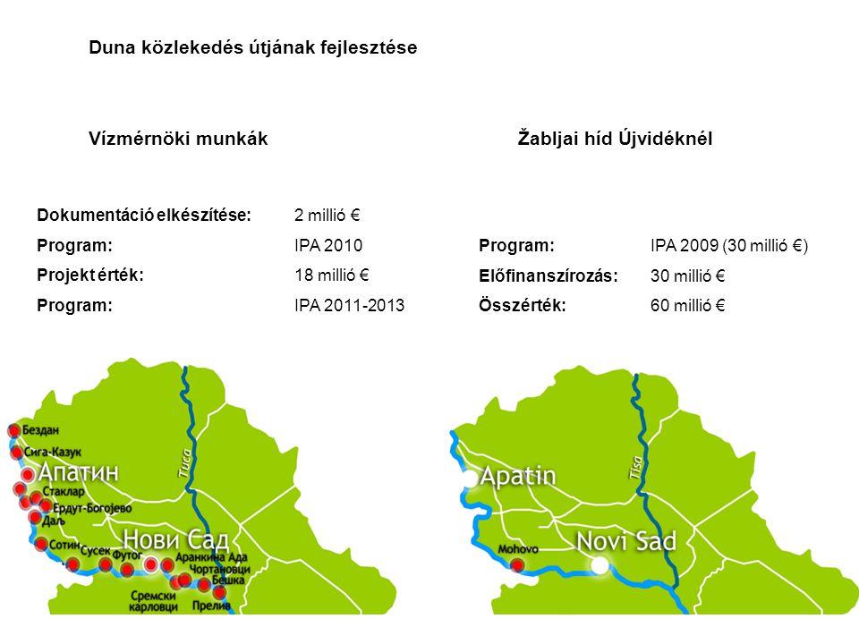 Duna közlekedés útjának fejlesztése