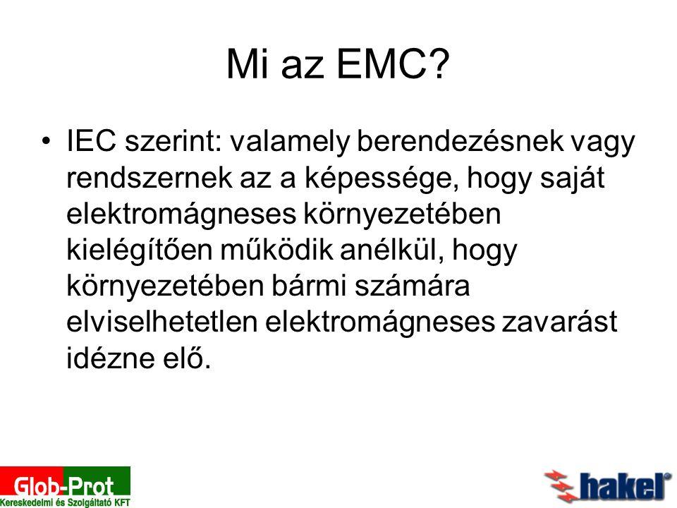 Mi az EMC