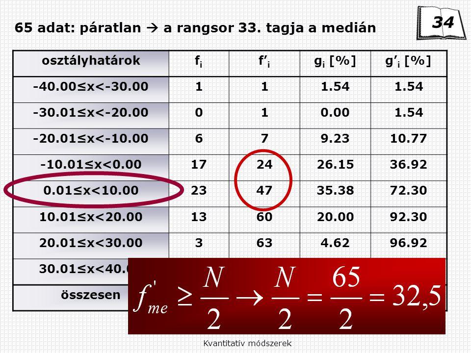 65 adat: páratlan  a rangsor 33. tagja a medián