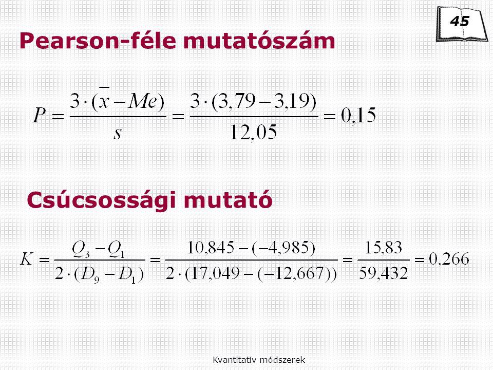 Pearson-féle mutatószám