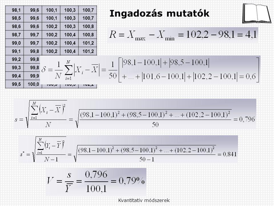 Kvantitatív módszerek