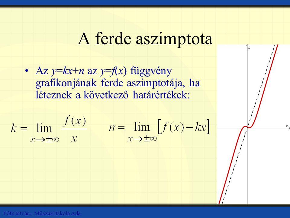 A ferde aszimptota Az y=kx+n az y=f(x) függvény grafikonjának ferde aszimptotája, ha léteznek a következő határértékek: