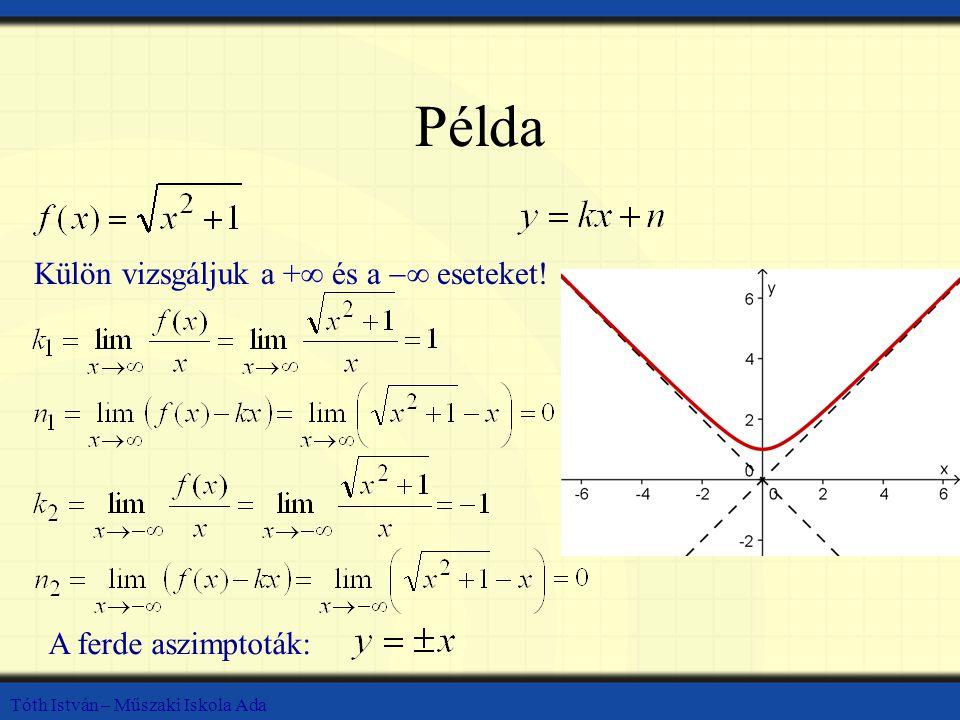 Példa Külön vizsgáljuk a +∞ és a ∞ eseteket! A ferde aszimptoták: