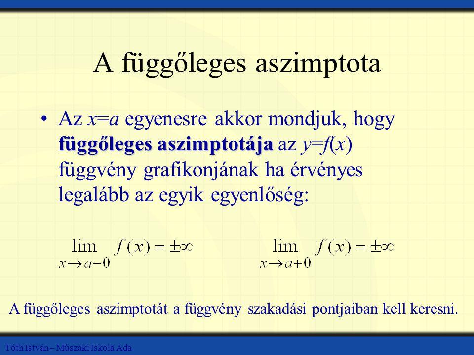 A függőleges aszimptota