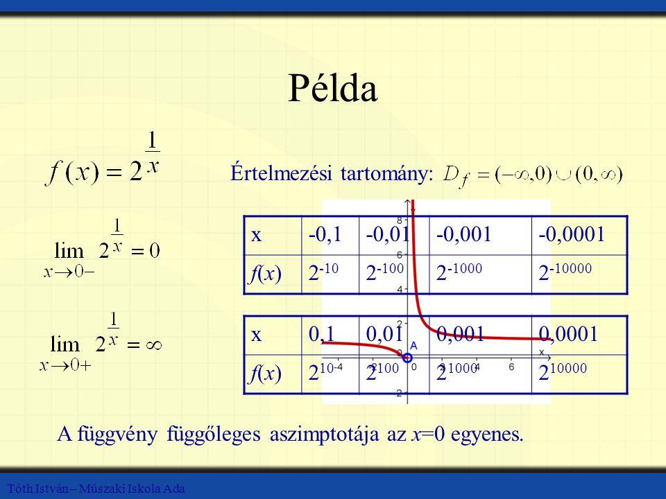 Példa Értelmezési tartomány: x -0,1 -0,01 -0,001 -0,0001 f(x) 2-10