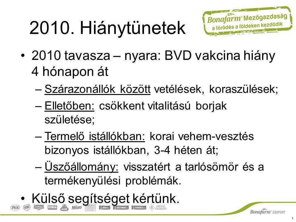 2010. Hiánytünetek 2010 tavasza – nyara: BVD vakcina hiány 4 hónapon át. Szárazonállók között vetélések, koraszülések;