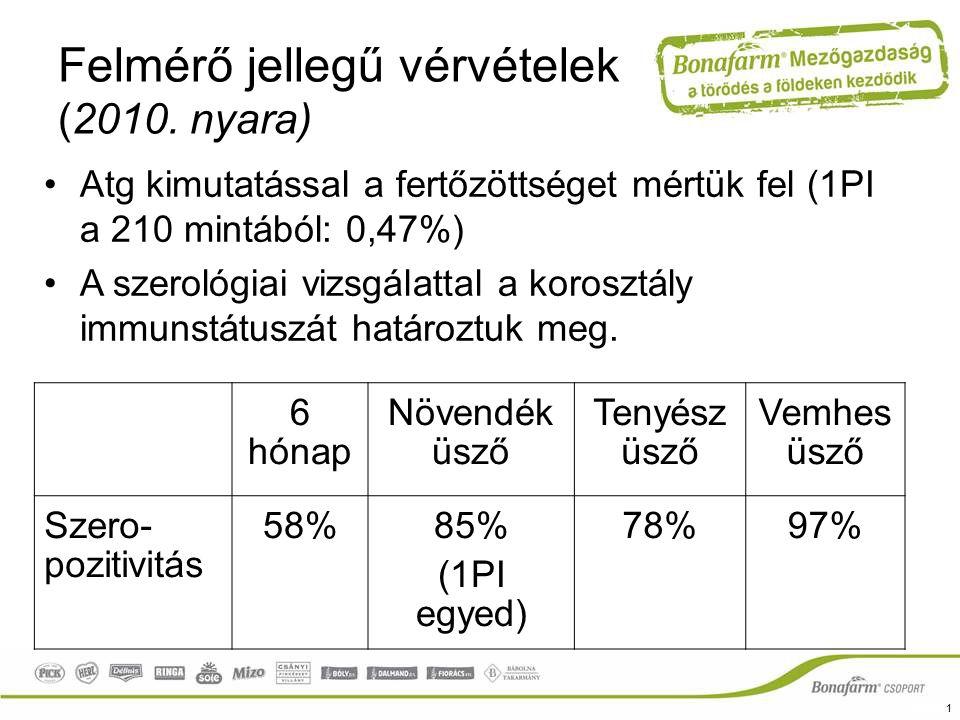 Felmérő jellegű vérvételek (2010. nyara)