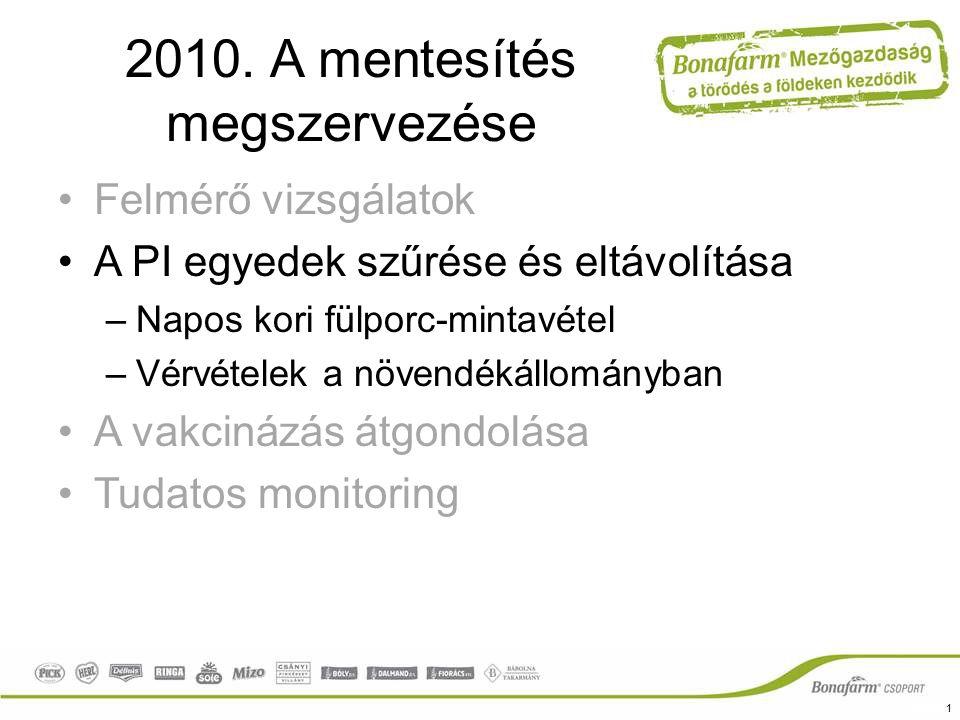 2010. A mentesítés megszervezése